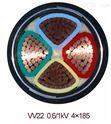 SYV-75-4SYV-75-4实芯聚乙烯绝缘射频电缆